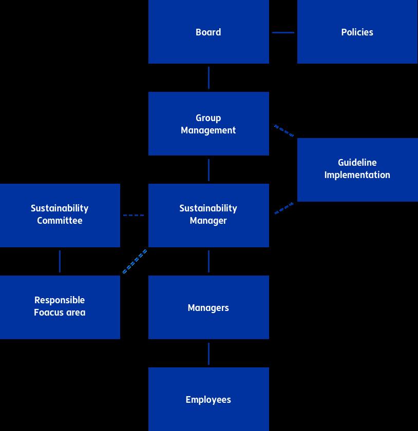 resurs-sustainability-image